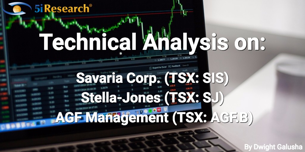 Technical Analysis - Savaria (TSX: SIS), Stella-Jones (TSX: SJ), AGF Management (TSX: AGF.B)