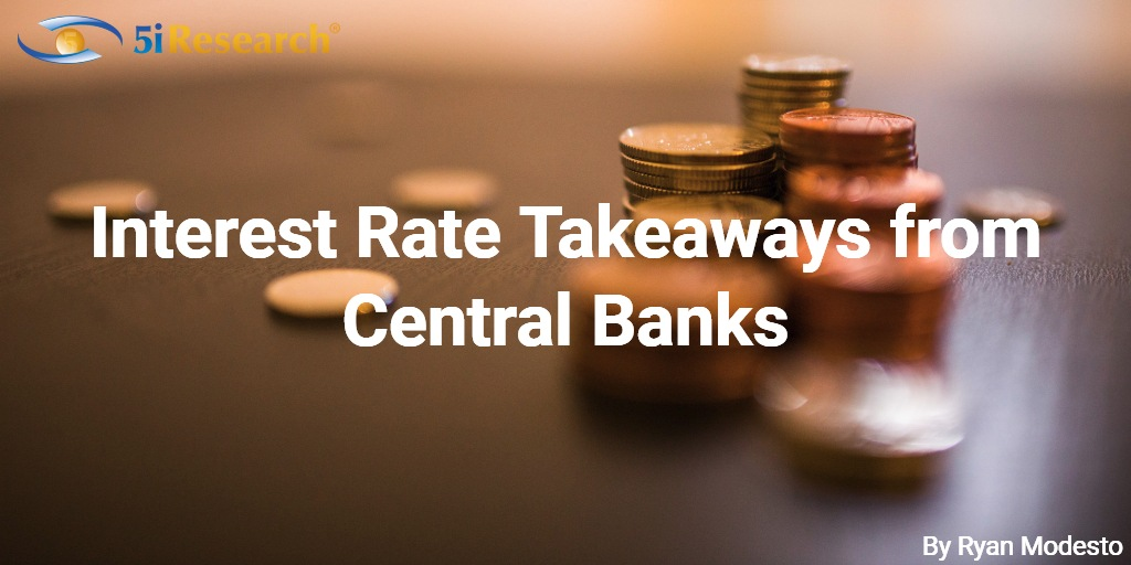 Interest Rate Takeaways from Central Banks